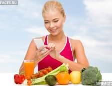Як розрахувати, скільки потрібно калорій в день, щоб схуднути?