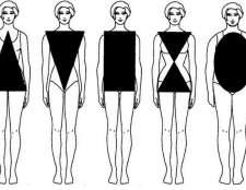 Підбираємо плаття за типом фігури